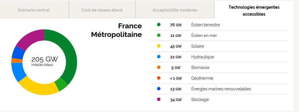 tab-electricité-esn-lille-ssii-grenoble-paris-lyon-nantes-bordeaux-hardis-group