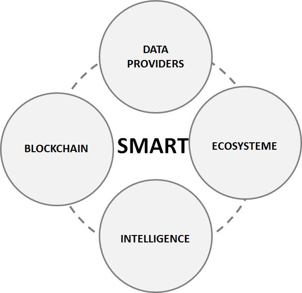 blockchain-mecanisme-esn-lille-ssii-grenoble-paris-lyon-nantes-bordeaux-hardis-group